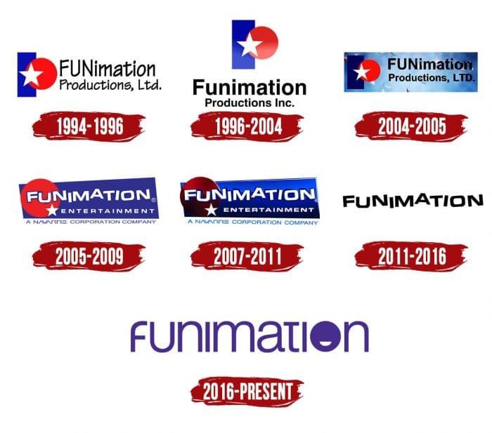 Funimation Logo History