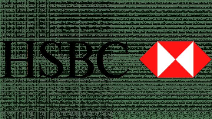 HSBC Logo 1983-2018