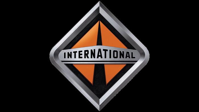 International (1902-Present)