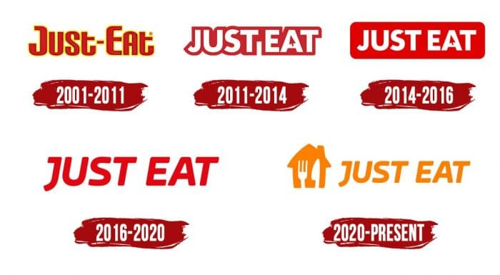 Just Eat Logo History