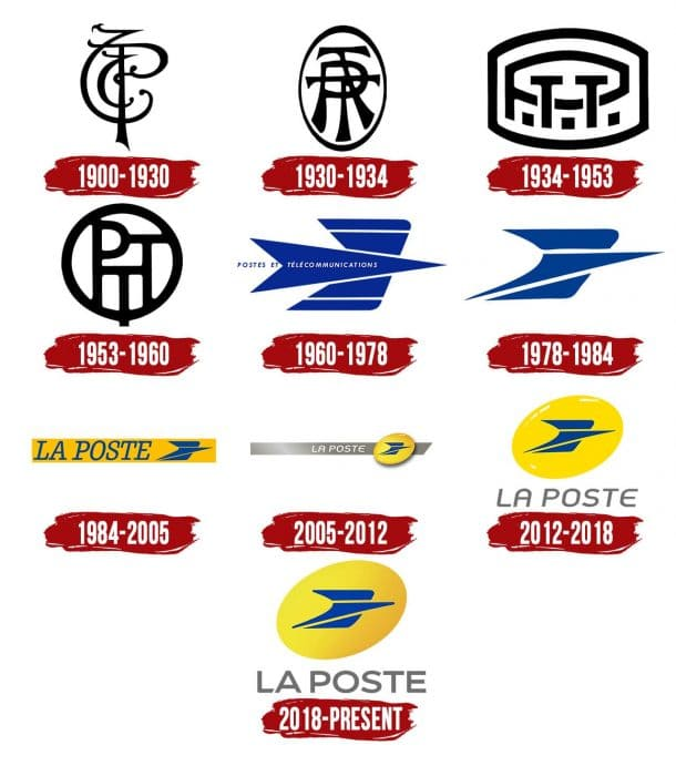 La Poste Logo History