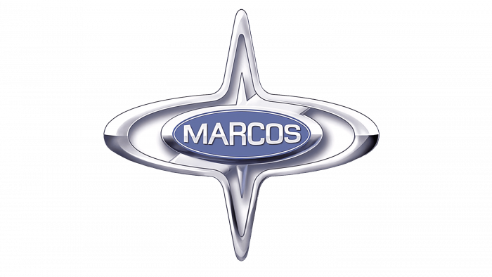 Marcos (1959-2007)