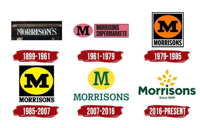 Morrisons Logo History