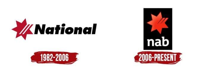 NAB Logo History