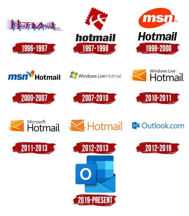 Outlook Logo History