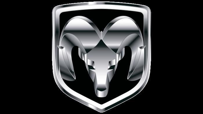 RAM (2010-Present)