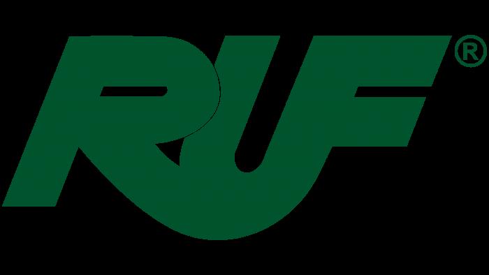 RUF (1939-Present)