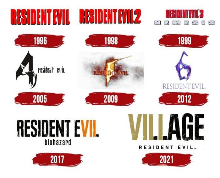 Resident Evil History