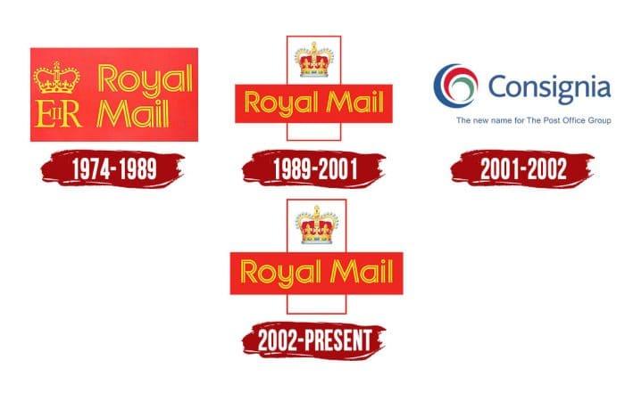 Royal Mail Logo History