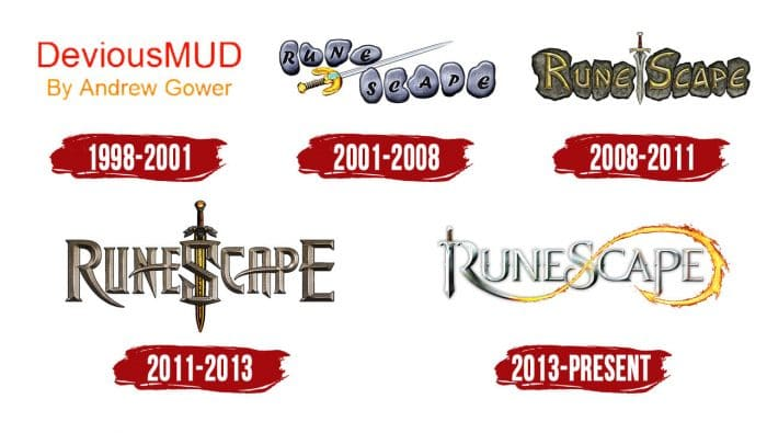 RuneScape Logo History