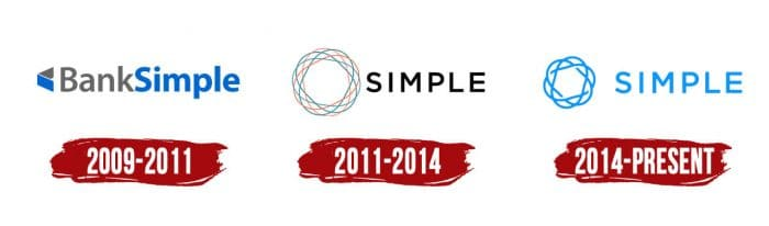 Simple Logo History