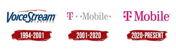 T-Mobile (US) Logo History