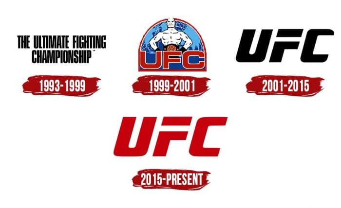 UFC Logo History