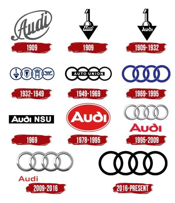 AUDI Logo History