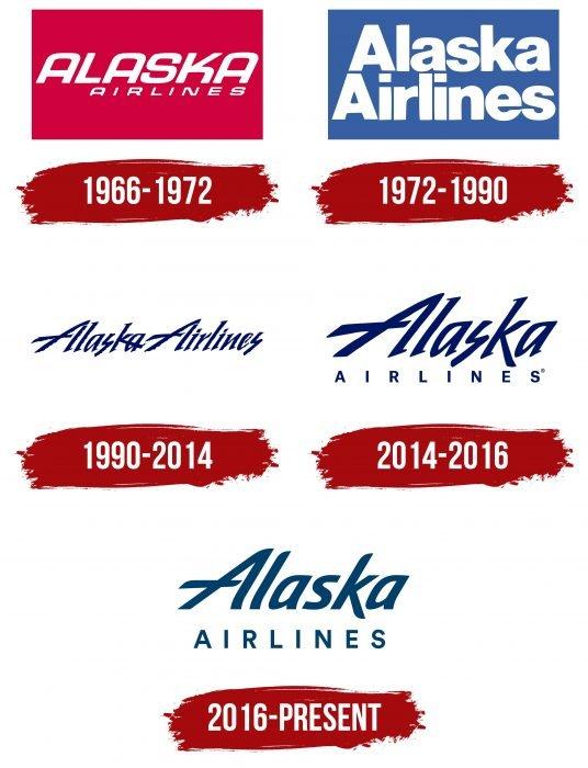 Alaska Airlines Logo History