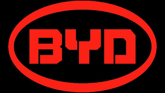BYD (1995-Present)