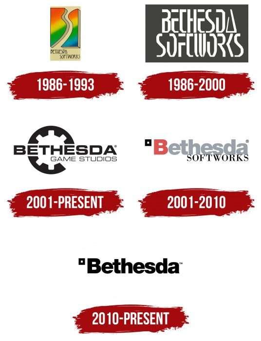 Bethesda Logo History