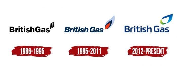 British Gas Logo History