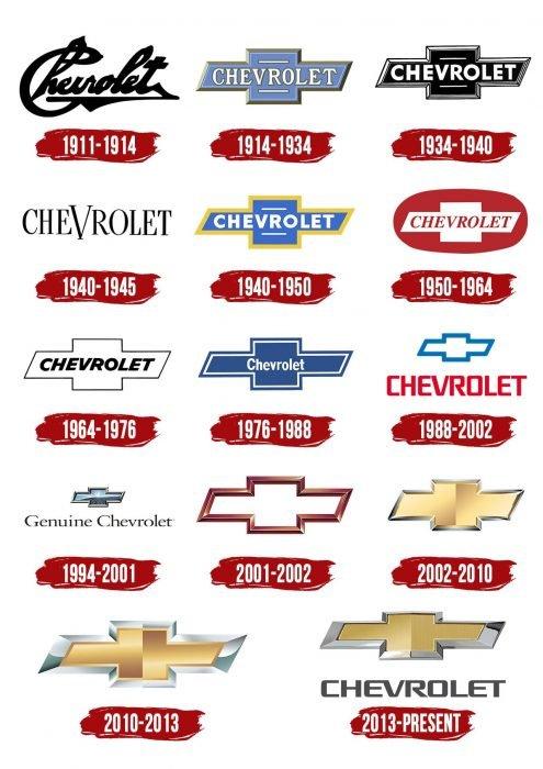 Chevrolet Logo History