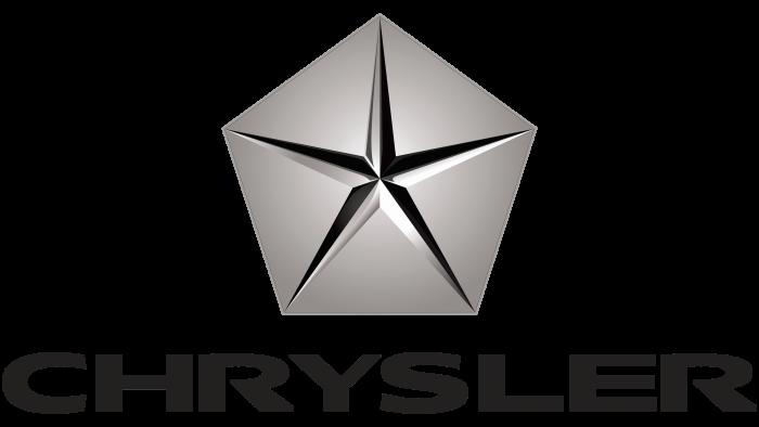 Chrysler Dodge Logo