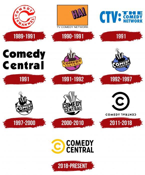 Comedy Central Logo History