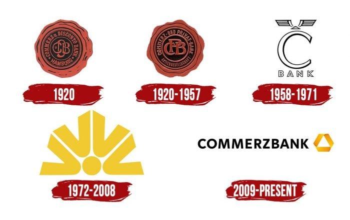 Commerzbank Logo History