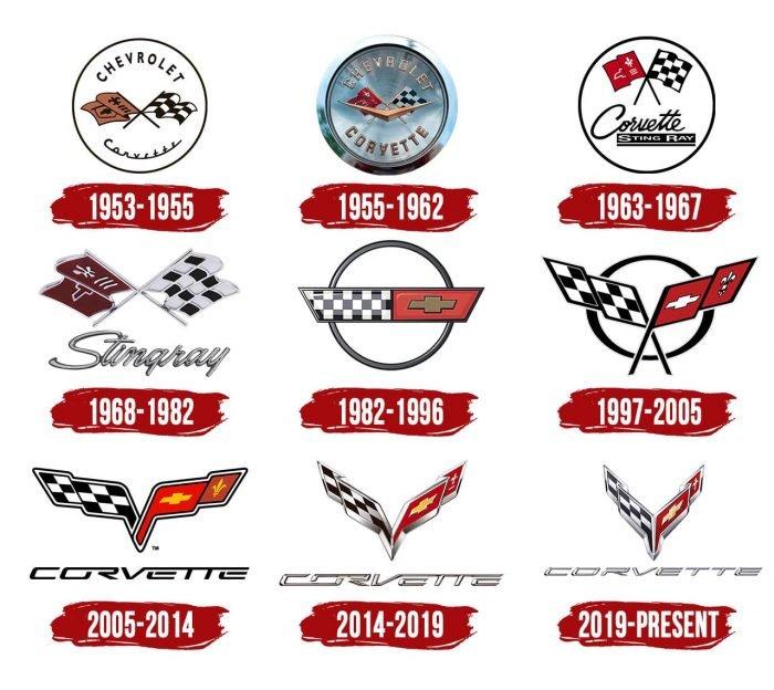 Corvette Logo History
