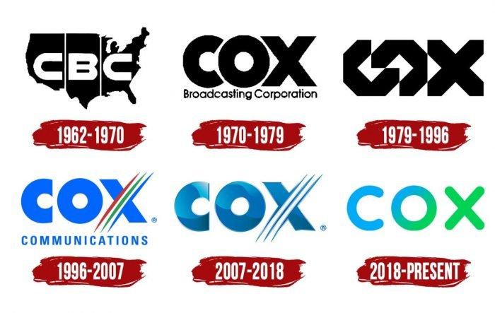 Cox Logo History