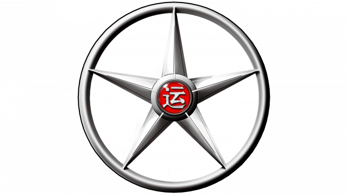 Dayun (1987-Present)