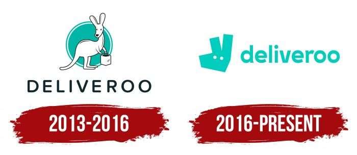 Deliveroo Logo History