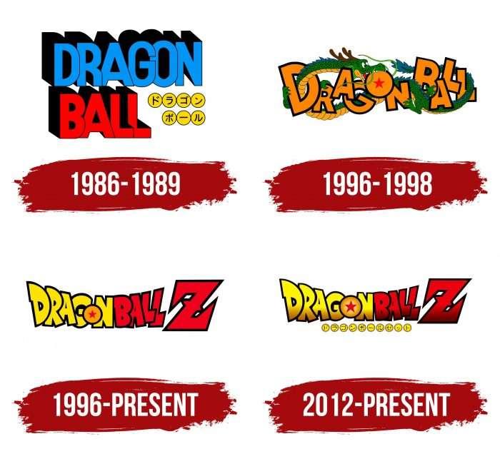 Dragon Ball Logo History