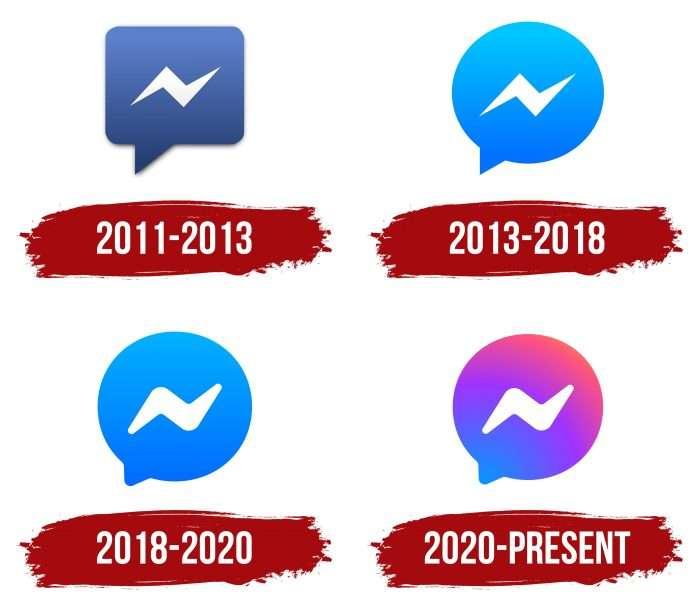 Facebook Messenger Logo History