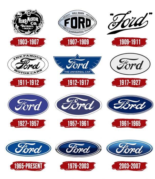 Ford Logo History