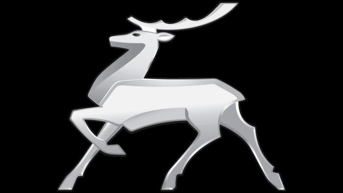 GAZ Logo (1932-Present)