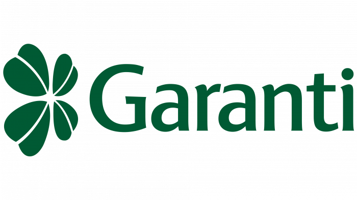 Garanti Emblem