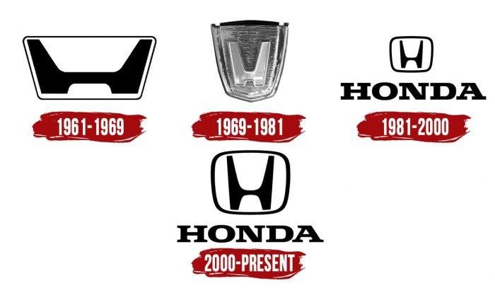 Honda Logo History
