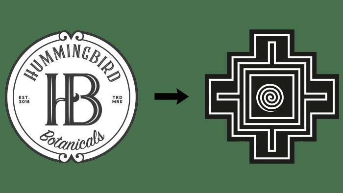 Hummingbird Botanicals Old Logo and Onaya New Logo