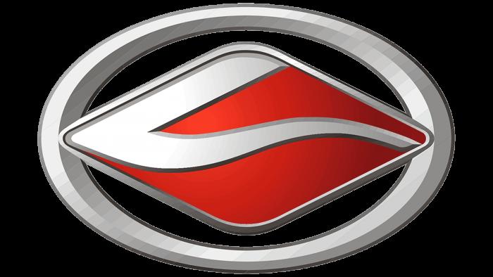 Landwind (2002-Present)