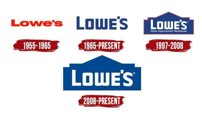 Lowe's Logo History