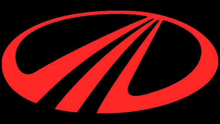 Mahindra & Mahindra Logo (1945-Present)