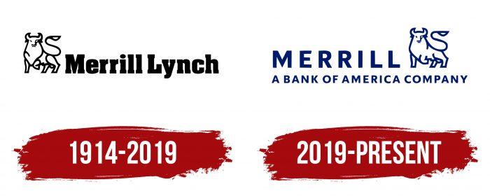 Merrill Lynch Logo History