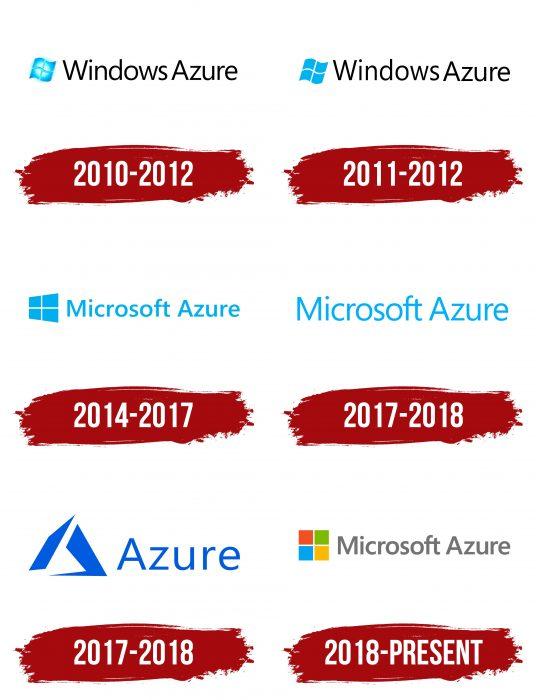 Microsoft Azure Logo History