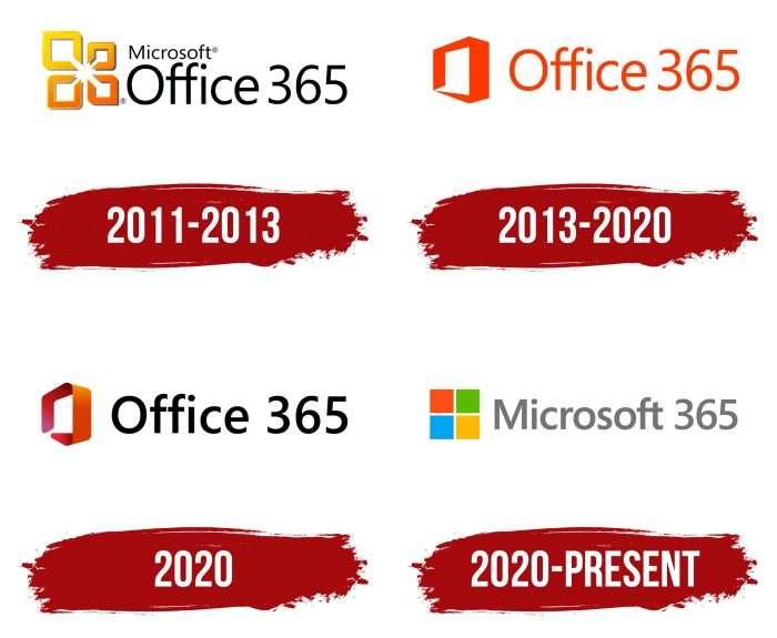 Microsoft Office 365 Logo History