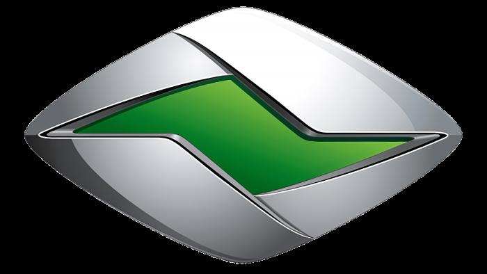 Ranz (2013-Present)