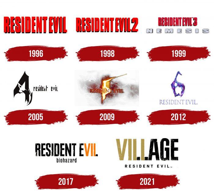 Resident Evil Logo History
