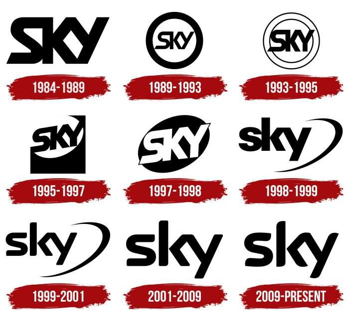 Sky Logo History