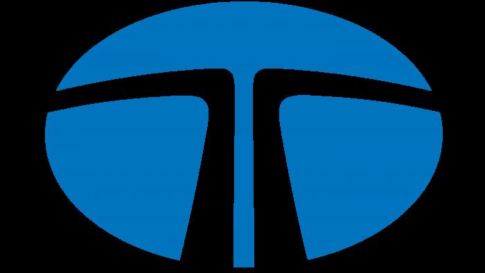 Tata Logo (1945-Present)