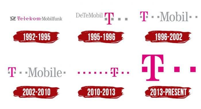 Telekom Logo History