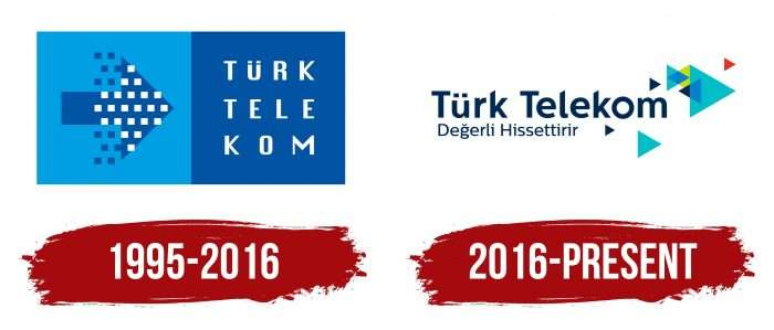Turk Telekom Logo History
