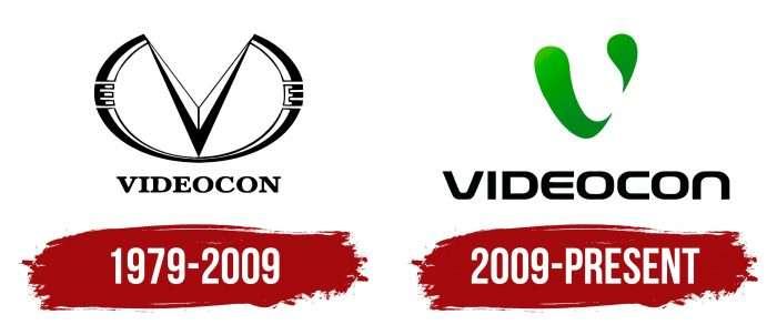 Videocon Logo History